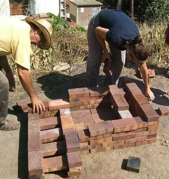 stage construction de fours de potier